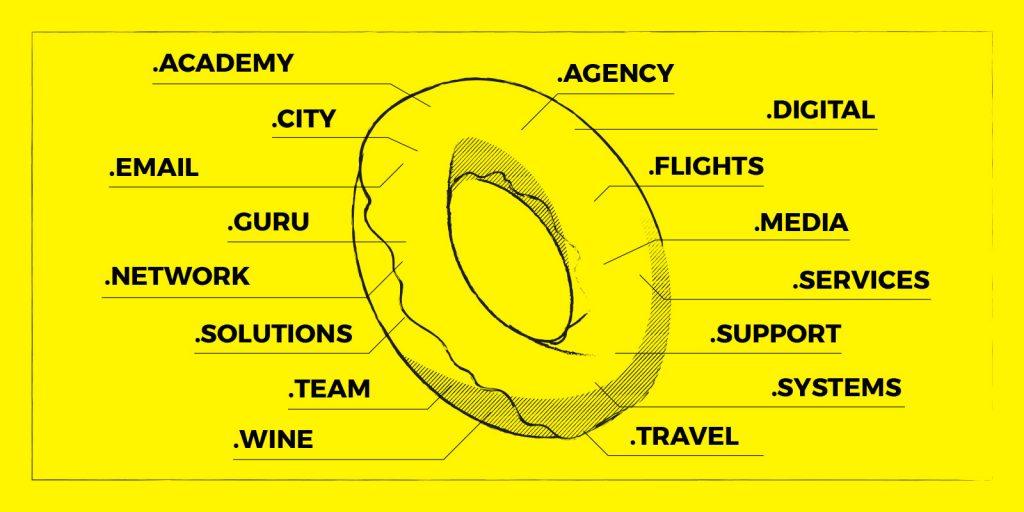 gandi-news-donuts-fff500