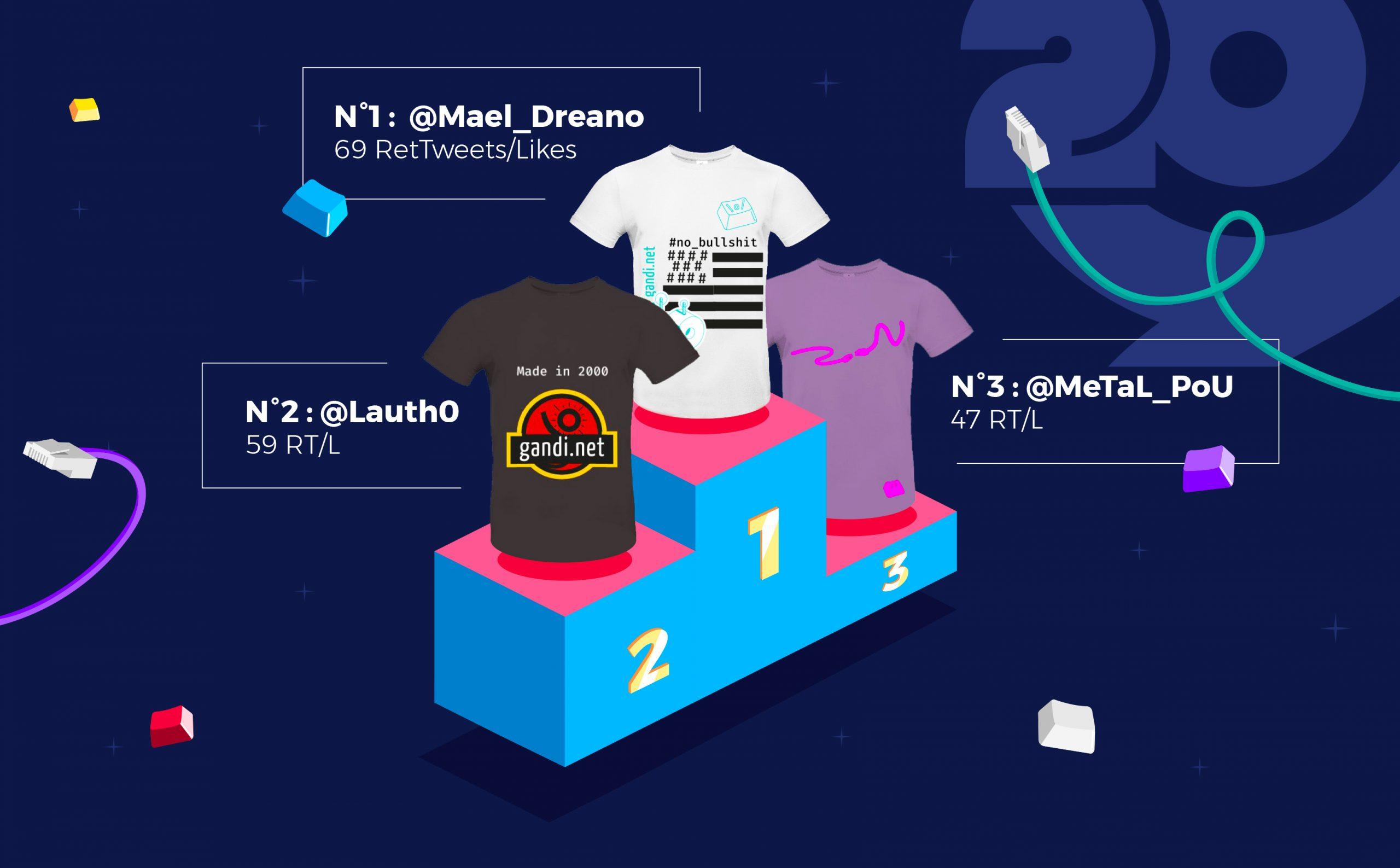 #PrintMyGandi Tシャツコンテストの優勝者発表!