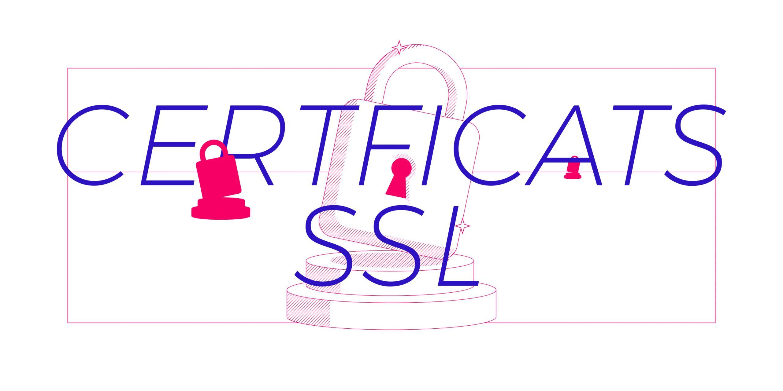 SSL 凭证的最长期限即将缩短至 1 年