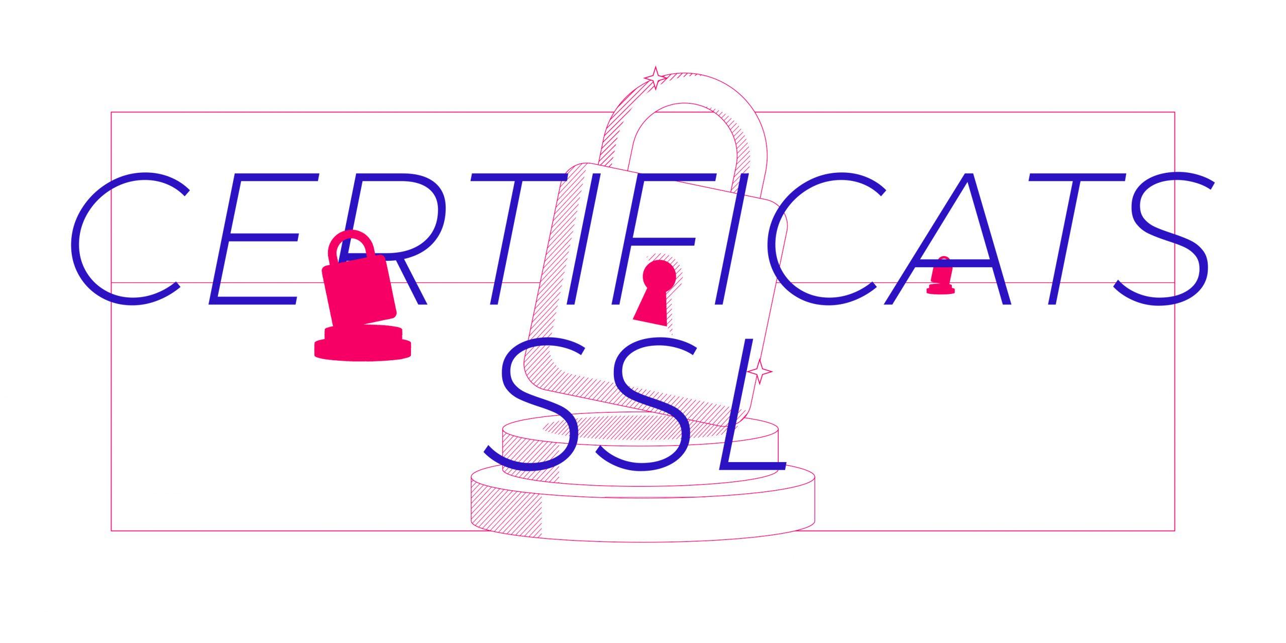 SSL/TLS証明書の有効期間が1年間ごとになります